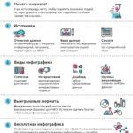 Инфографика для НКО